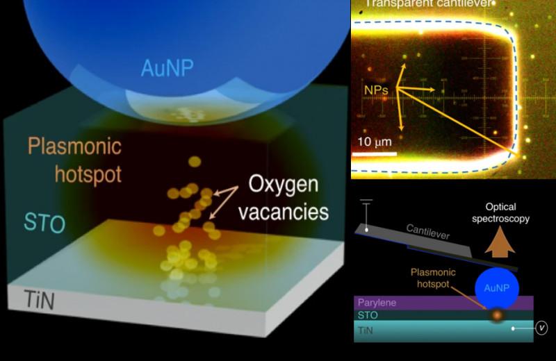 Оптическая спектроскопия помогла детально изучить мемристор