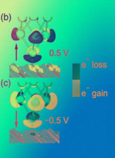 Атомный кран приподнял графеновый слой