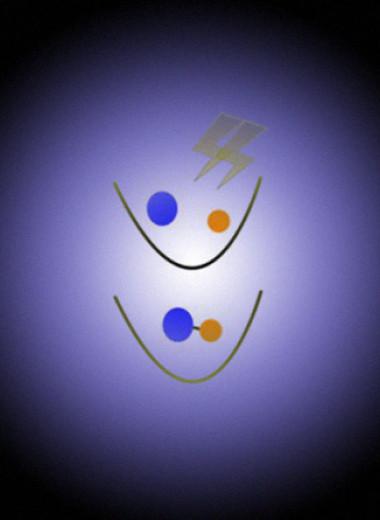 Свет помог собрать ультрахолодную молекулу из двух атомов