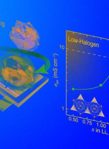 Химики побили рекорд по ионной проводимости лития для структур аргиродита