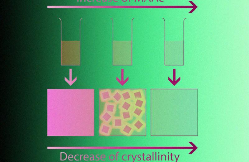 Ацетат-ионы помогли получить аморфные пленки перовскита в нормальных условиях
