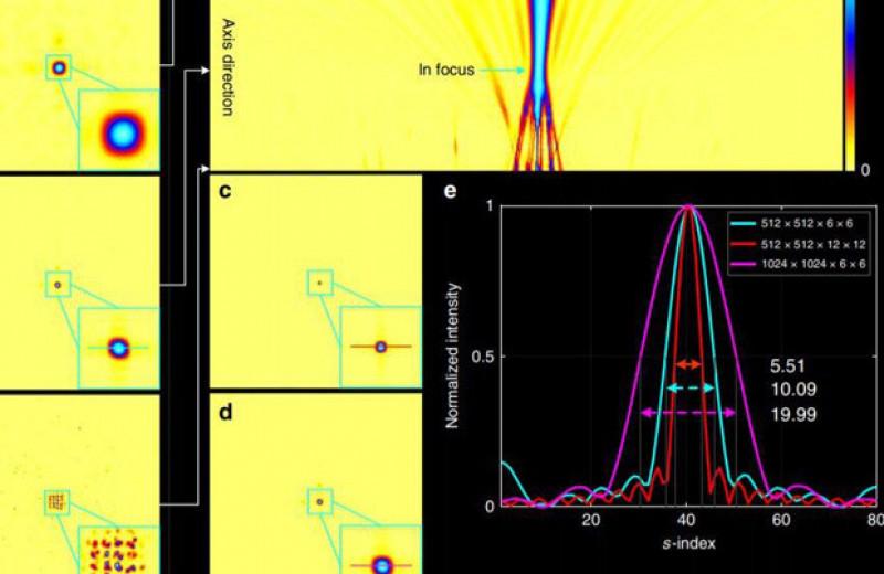 Физики избавились от объектива в камере светового поля