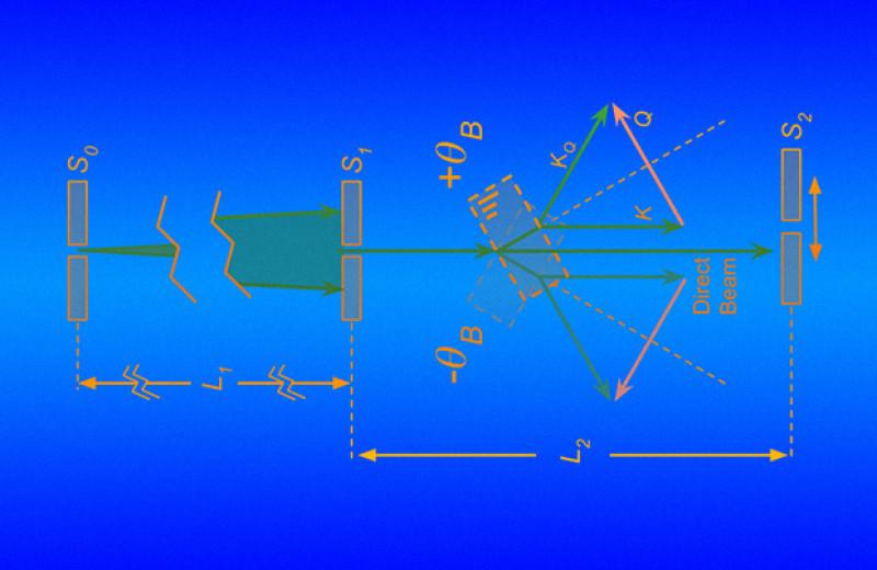 Физики наложили ограничения на пятую силу и зарядовый размер нейтрона в одном эксперименте
