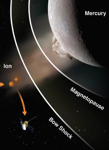 Межпланетная станция «Мессенджер» заметила падение метеороида на Меркурий