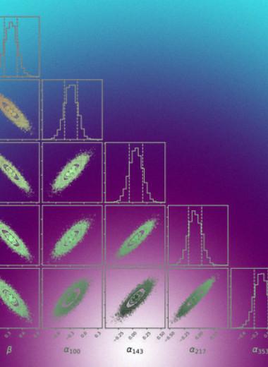 В поляризации реликтового излучения нашли следы нарушения четности
