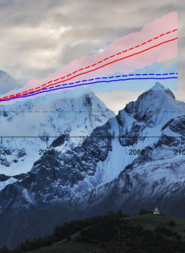 Тибетское плато нагревается значительно быстрее, чем считалось ранее