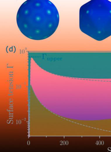 Физики объяснили появление капель-многогранников в эмульсиях