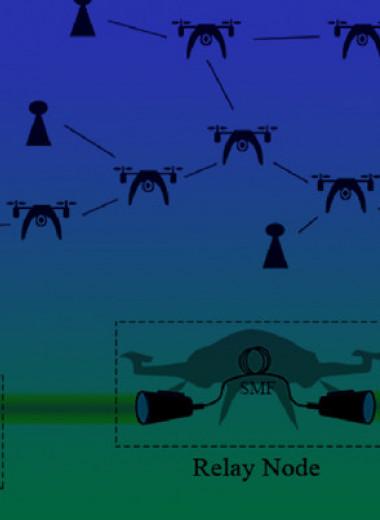 Дроны распределили квантовую запутанность на километр
