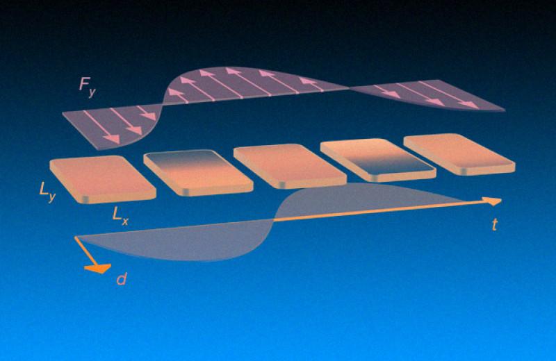 Физики впервые измерили две скорости звука в сверхтекучей пленке