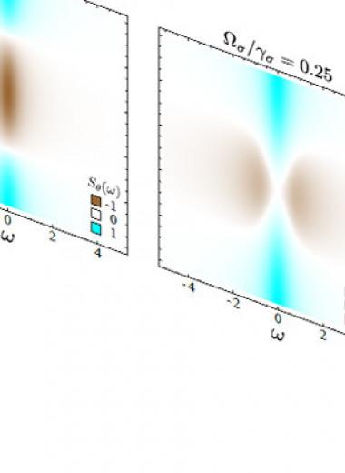Антигруппировку фотонов связали с некогерентным излучением