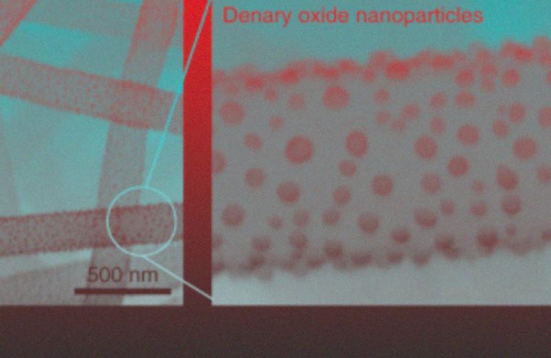 Химики сделали катализатор горения метана из десяти металлов