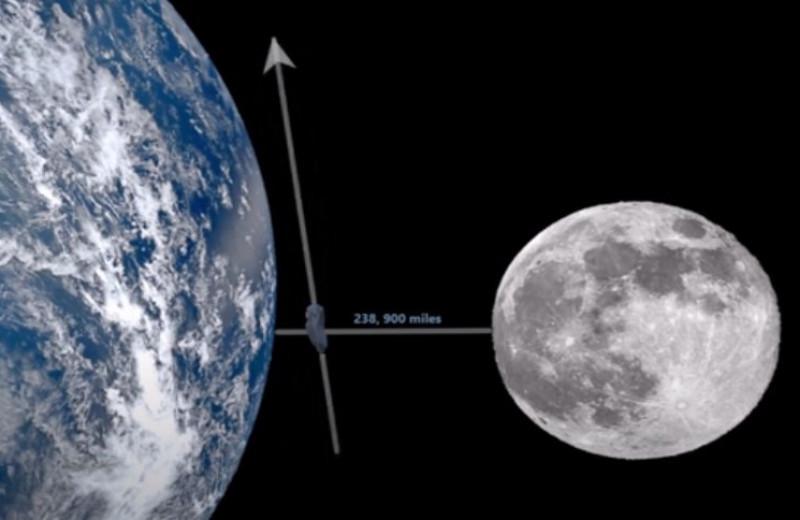 Астероид Апофис может столкнуться с Землей в 2068 году