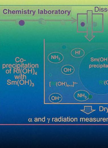 Физики провели химическую реакцию с одним атомом резерфордия