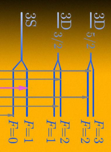 Физики на шаг приблизились к решению загадки радиуса протона