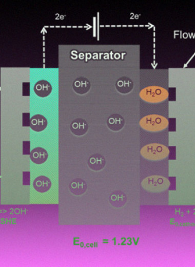 Кислород и водород на Марсе предложили получать из рассола