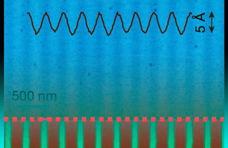 Уравнение капиллярной конденсации случайно сработало на атомарном масштабе