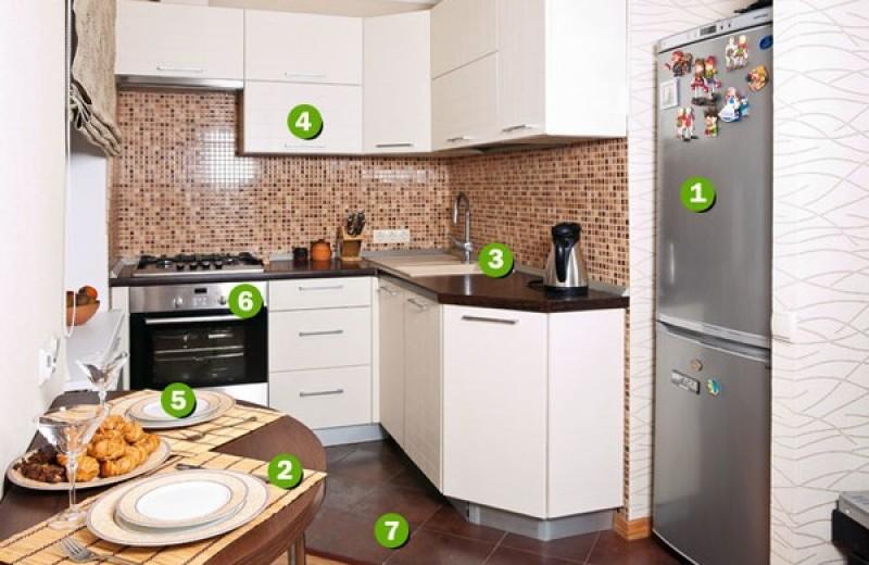 Первый удобный (и при этом мужской) календарь уборки квартиры