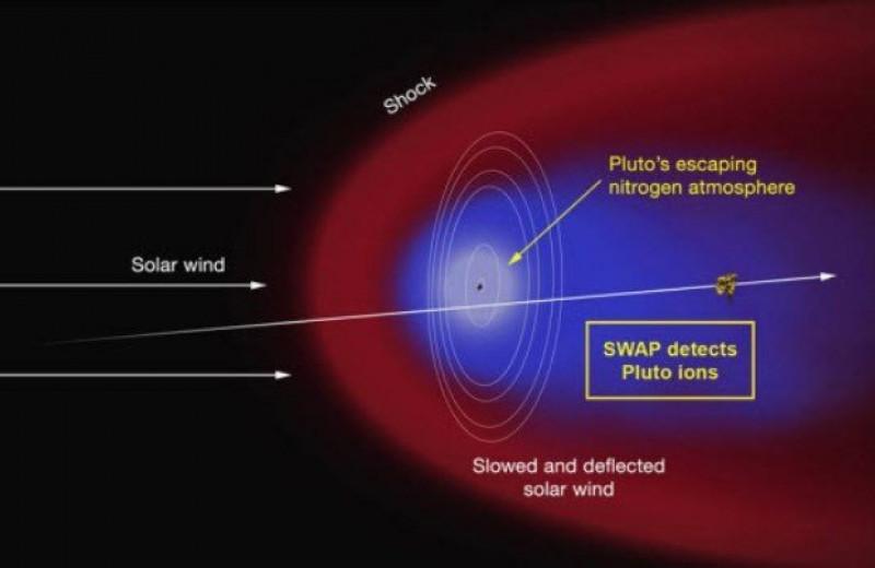 10 потрясающих особенностей Плутона