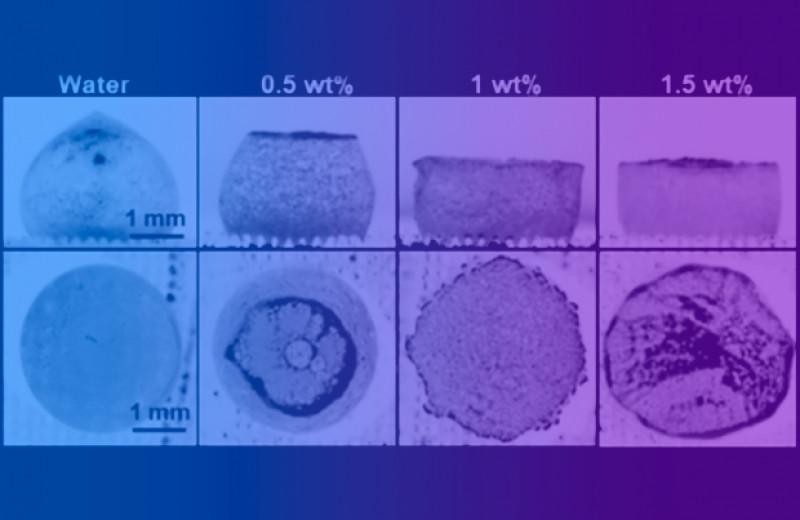 Физики заморозили нанофлюидную каплю в форме цилиндра
