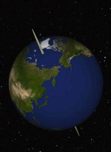 Изменение климата сместило ось Земли