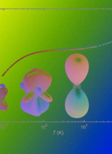 Физики получили новую спиновую жидкость из октупольного квантового льда