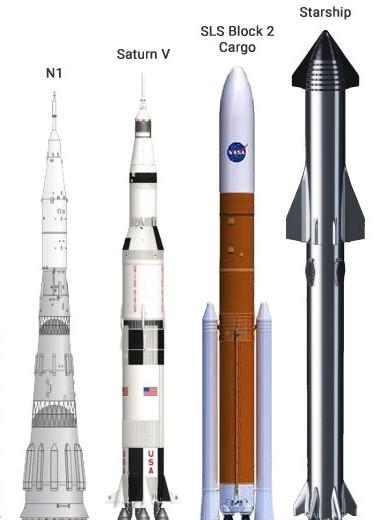 29 двигателей до Марса: SpaceX готовит к первому запуску самую большую ракету в истории