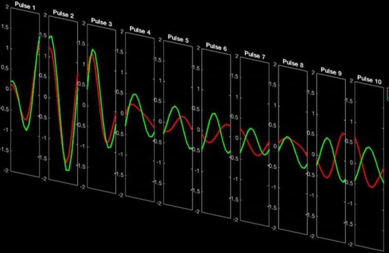 Стимуляция запястья на треть снизила тики при синдроме Туретта