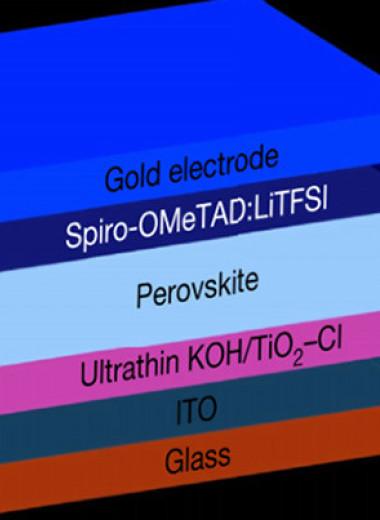 Углекислый газ помог получить транспортные слои для солнечных элементов