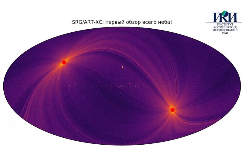 Российская космическая обсерватория завершила первый рентгеновский обзор всего неба