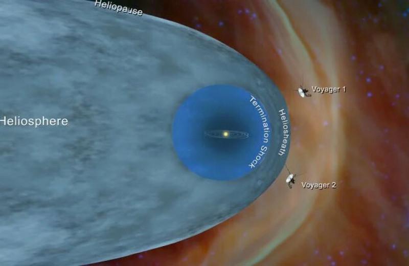 «Вояджеры» обнаружили более плотный космос вне Солнечной системы