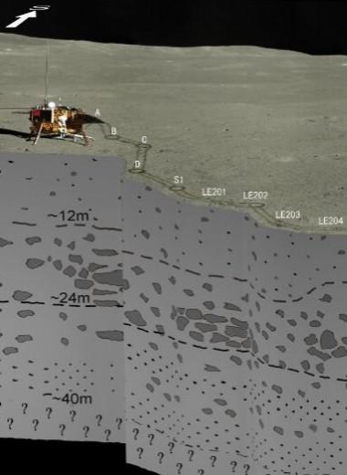 Китайский луноход заглянул под поверхность обратной стороны Луны