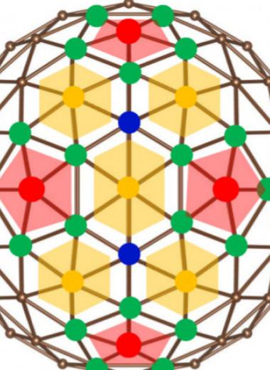 Физик нашел новые магические числа для зарядов на сфере