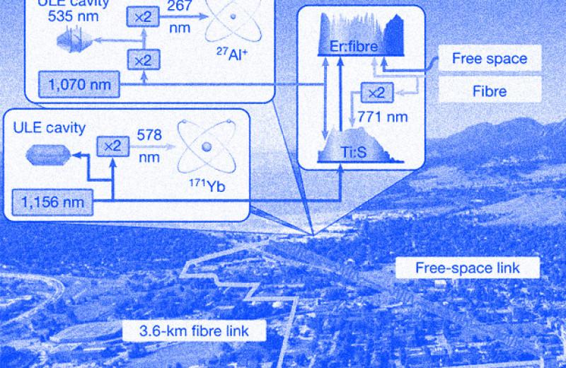 Частоту атомных часов сравнили с рекордной точностью