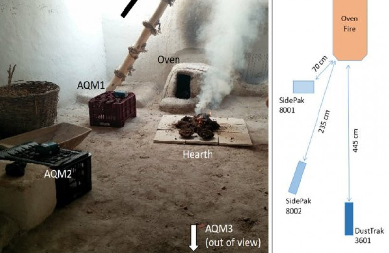 Археологи отопили неолитическое жилище из Чатал-Хююка древесиной и коровьим навозом