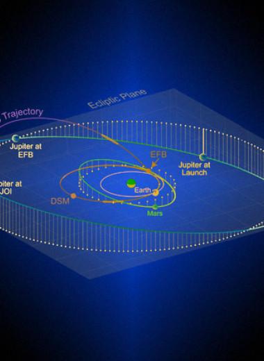 «Юнона» построила карту распределения межпланетной пыли