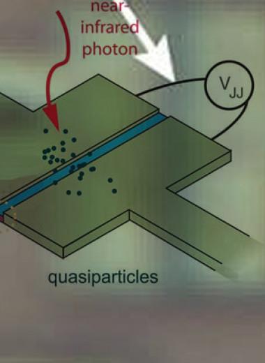 Джозефсоновский контакт превратили в детектор одиночных фотонов