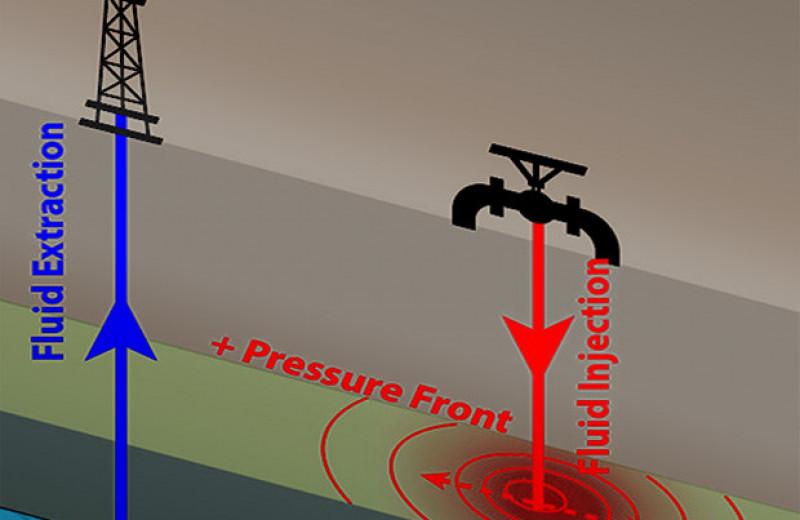 Утилизация воды в низкопористые породы вызвала землетрясения на нефтепромыслах