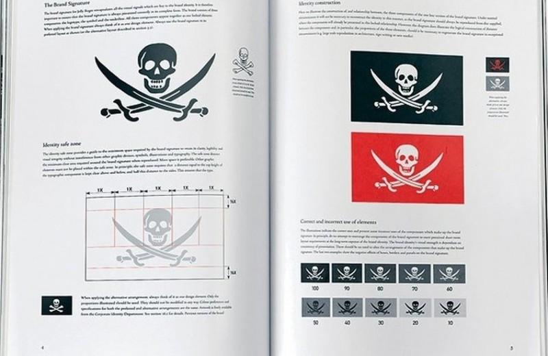 Командный менеджмент: почему пираты XVIII века были самыми демократичными людьми своего времени