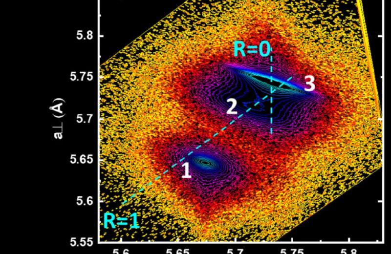 Физики разработали лазер на гетероструктуре германий-олова с электрической накачкой