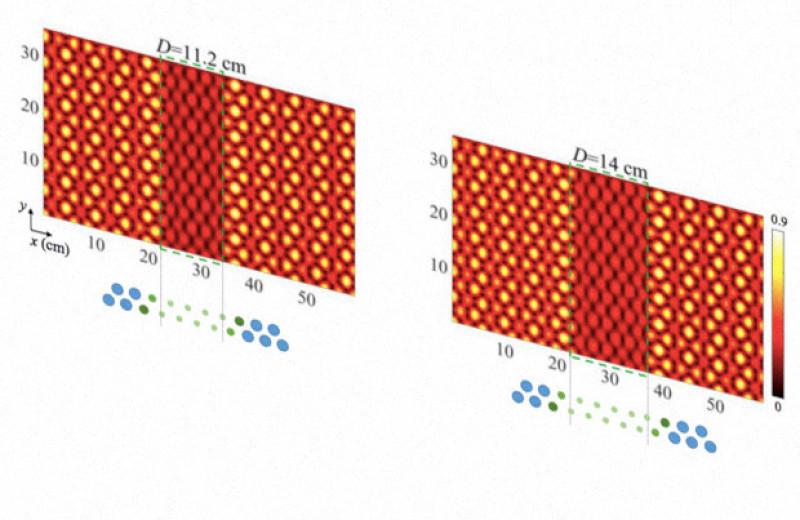 Физики получили прямое подтверждение парадокса Клейна