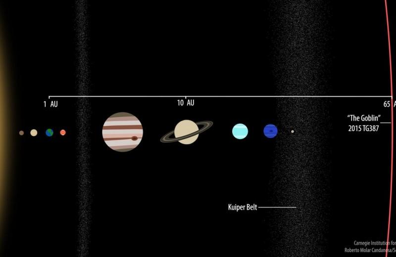 В Солнечной системе найден Гоблин