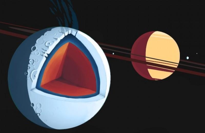 Учитывающая приливные силы модель поможет найти океаны на экзолунах