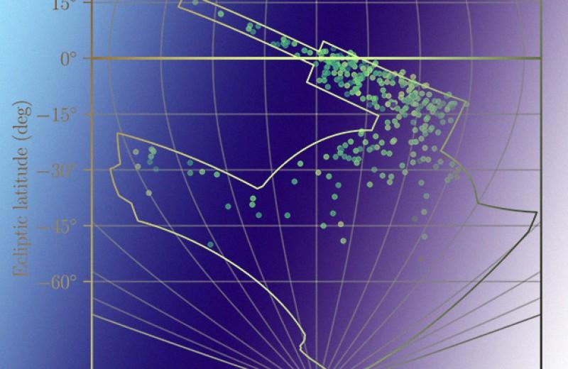 Космологический обзор помог найти 139 новых транснептуновых объектов