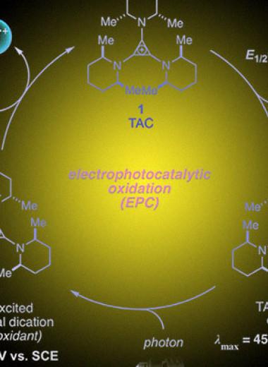 Электричество и свет помогли химикам разорвать углерод-водородную связь дважды