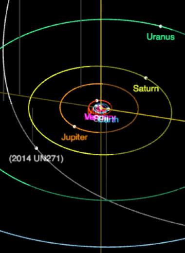 Солнечную систему посетила малая планета из облака Оорта