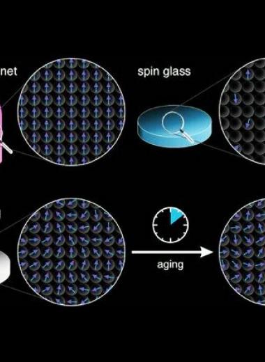 Спиновое стекло самообразовалось в монокристаллических островках неодима