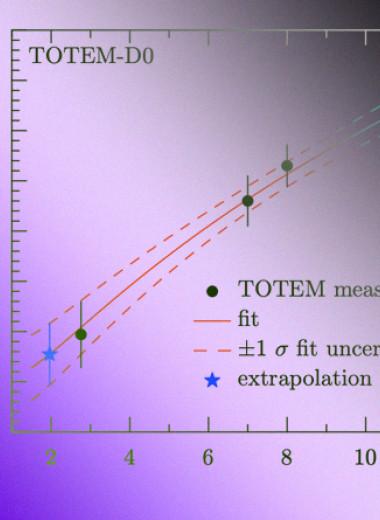 Физики подтвердили существование оддерона