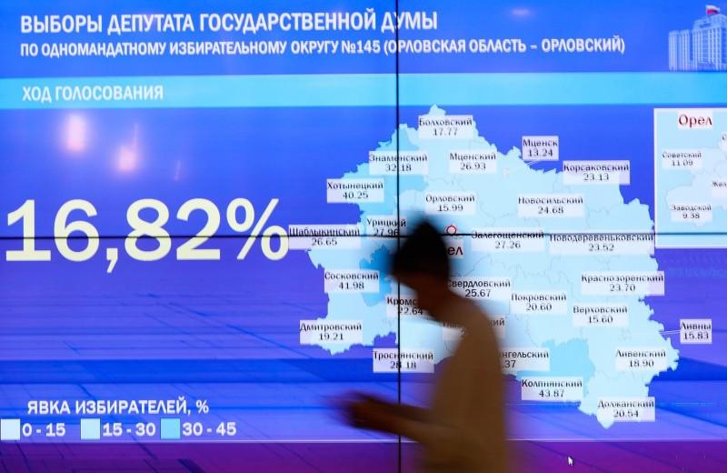 Техническая победа Кремля: как удалось избежать вторых туров и что теперь власти делать с протестами