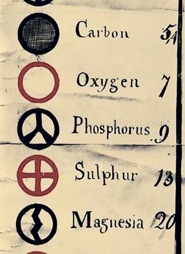 Непростые названия простых элементов, или История о том, почему химики «не любят» букву J