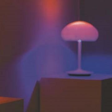 Лучшие светодиодные лампочки